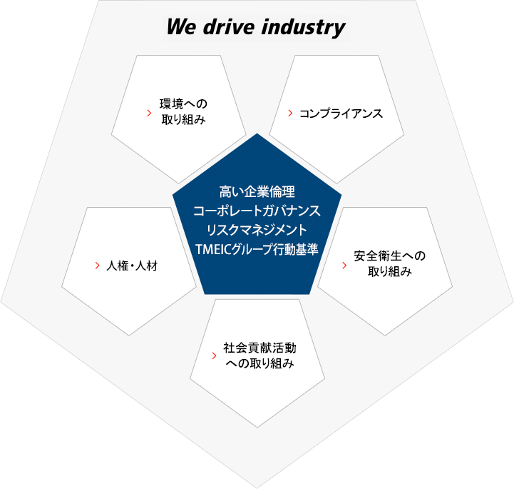 We drive industry