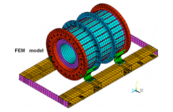Stator core with spring support system